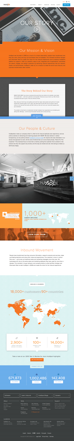 About us page inspiration - Hubspot